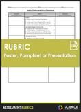 Rubric - Poster, Pamphlet or Presentation (Single Point)