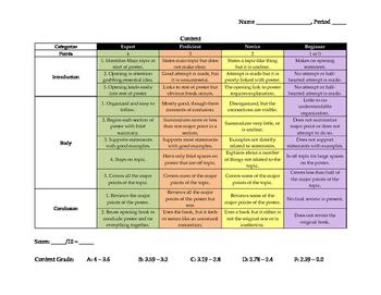Rubric - Presentation Poster, Quantitative Anaylsis