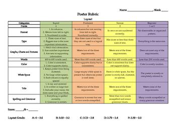 Rubric - Presentation Poster, Qualitative Analysis