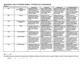 Rubric:  Rehearsal Skills Student Self-Evaluation
