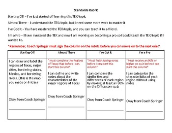 Rubric-Style Teaching/Learning Rubric