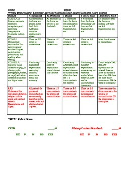 Rubric Template: Integrated, Common Core Alligned