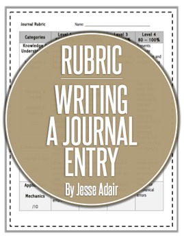 Rubric: Writing A Journal Entry