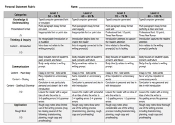 Rubric: Writing A Personal Statement