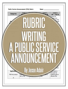 Rubric: Writing A Public Service Announcement