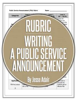 Rubric: Writing A Public Service Announcement