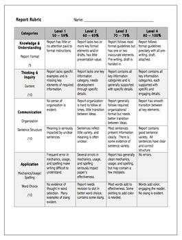 Rubric: Writing A Report