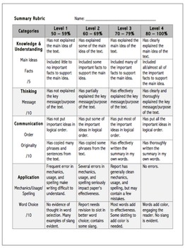 Rubric: Writing A Summary