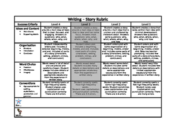 Rubric: Writing a Story