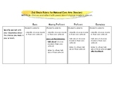 Rubric for 2nd Grade National Core Arts Standard VA:Cr3.1.2a