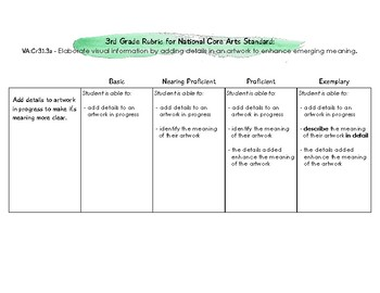 Rubric for 3rd grade National Core Arts Standard VA:Cr3.1.3a
