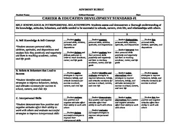 Rubric for Advisory Standards