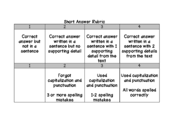 Rubric for Answering Short Answer Questions (Grades 2-5)