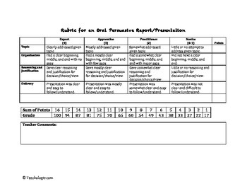 Rubric for Assessing an Oral Persuasive Presentation
