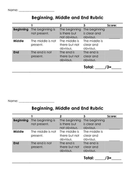 Rubric for Beginning, Middle, and End
