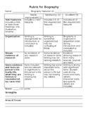 Rubric for Biographies