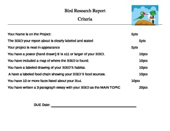 Rubric for Bird Research Report