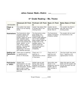 Rubric for Caesar Book