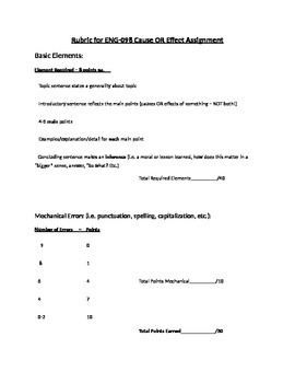 Rubric for Cause/Effect Essay