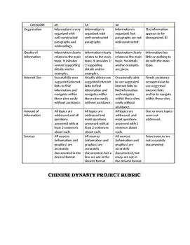 Rubric for Chinese Dynasty Project