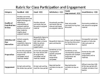 Rubric for Class Participation