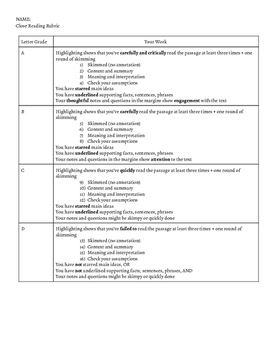 Rubric for Close Reading and Annotating