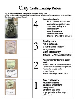 Rubric for Coil Pots