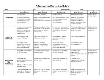 Rubric for Collaboration and Discussion -- Aligned to CCSS S&L Standards!