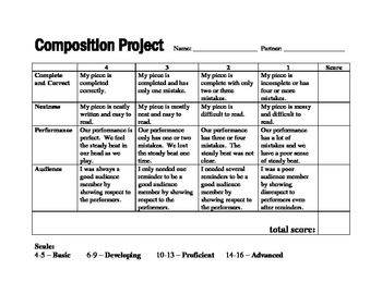Rubric for Composition Project