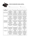 Rubric for  Creating Myth, Map, and Creature