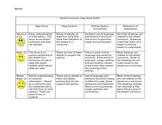 Rubric for Desert Commons Lessons 3-5