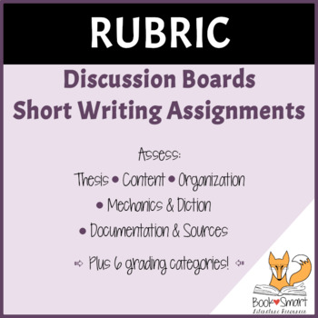 Rubric for Discussion Boards or Short Writing Assignments