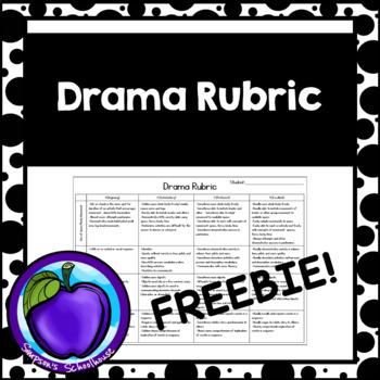 Rubric for Dramatic Behaviour