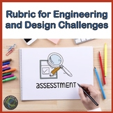 Rubric for Engineering and Design Challenges Recording She