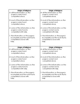 Rubric for Ethics and Religious Culture Interactive Notebook