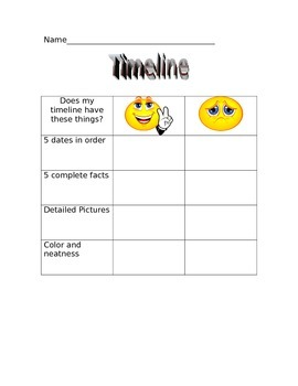 Rubric for Famous American Timeline project
