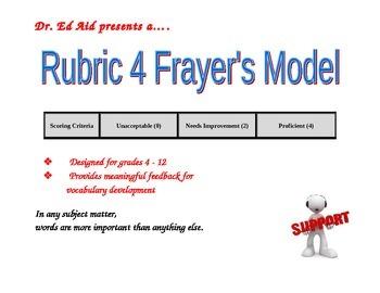 Rubric for Frayer's Model for Vocabulary Development