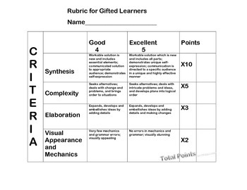 Rubric for Gifted Learners