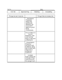Rubric for Grading Group Presentations