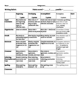 Rubric for Grading One Paragraph Passages