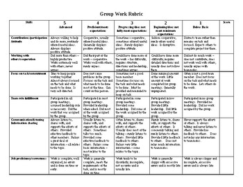 Rubric for Group Assessments