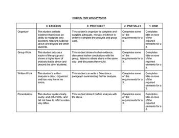 Rubric for Group Work/Reader's Workshop