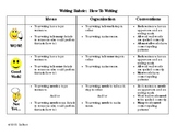 Rubric for How To Writing