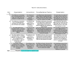 """Rubric for """"How to"""" Instructional Writing"""