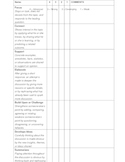 Rubric for Improved Classroom Discussions