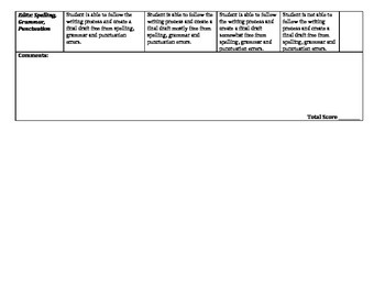 Rubric for Informational Text Compare and Contrast Essay