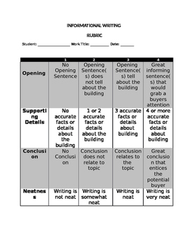 Rubric for Informational Writing