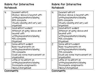 Rubric for Interactive Notebook