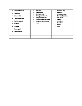 Rubric for Making High Quality Flashcards