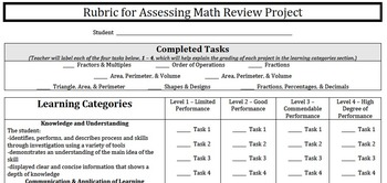 Rubric for Math Review Project-Factors Multiples Area Perimeter Volume Fractions